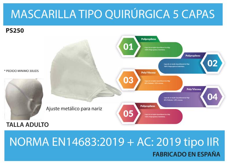 Catálogo sanitario Z 2021